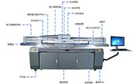 uv平板打印机吸附功能的作用是什么?